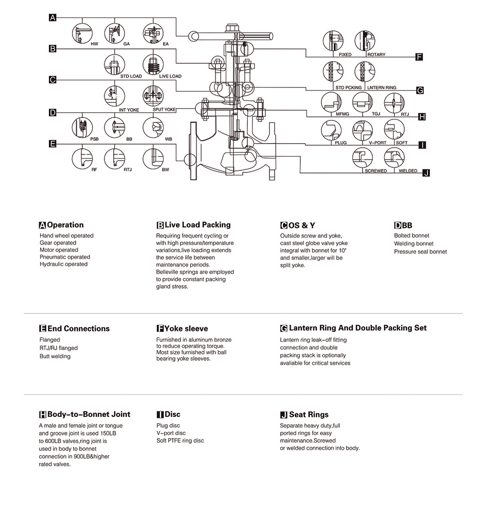Wonderful motor operated valve wiring diagram pictures inspiration wiring diagram motor operated valve cheapraybanclubmaster Image collections